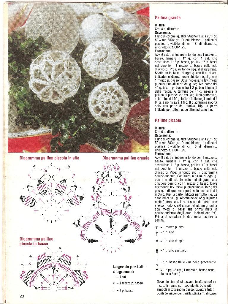 Palline Di Natale A Uncinetto Schemi Disegni Di Natale 2019
